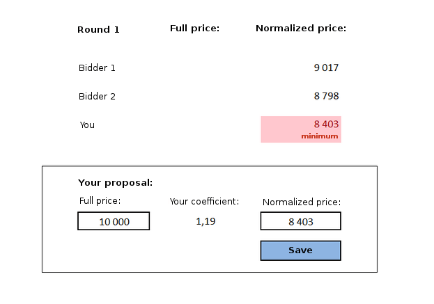 Auction with non-price criteria